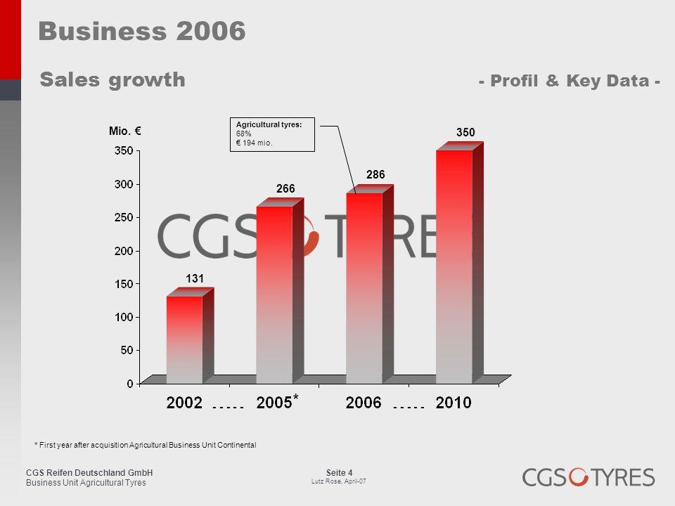 CGS Reifen Deutschland GmbH Business Unit Agricultural Tyres Seite 4 Lutz Rose, April-07 Business 2006 Sales growth - Profil & Key Data - Mio. € * Fir