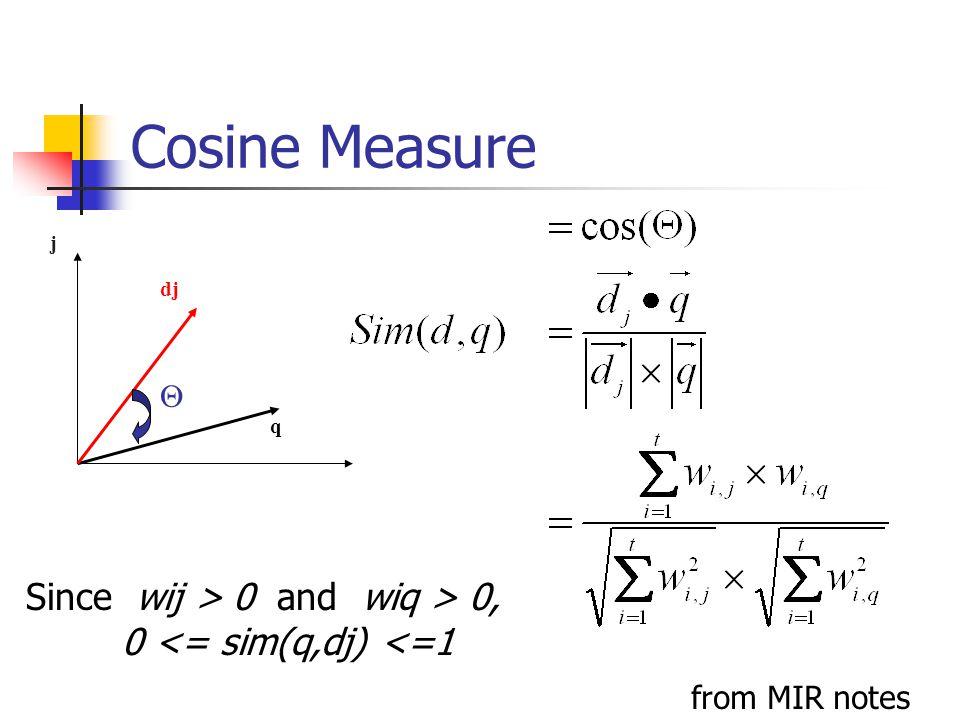 Cosine Measure Since wij > 0 and wiq > 0, 0 <= sim(q,dj) <=1 j dj q  from MIR notes