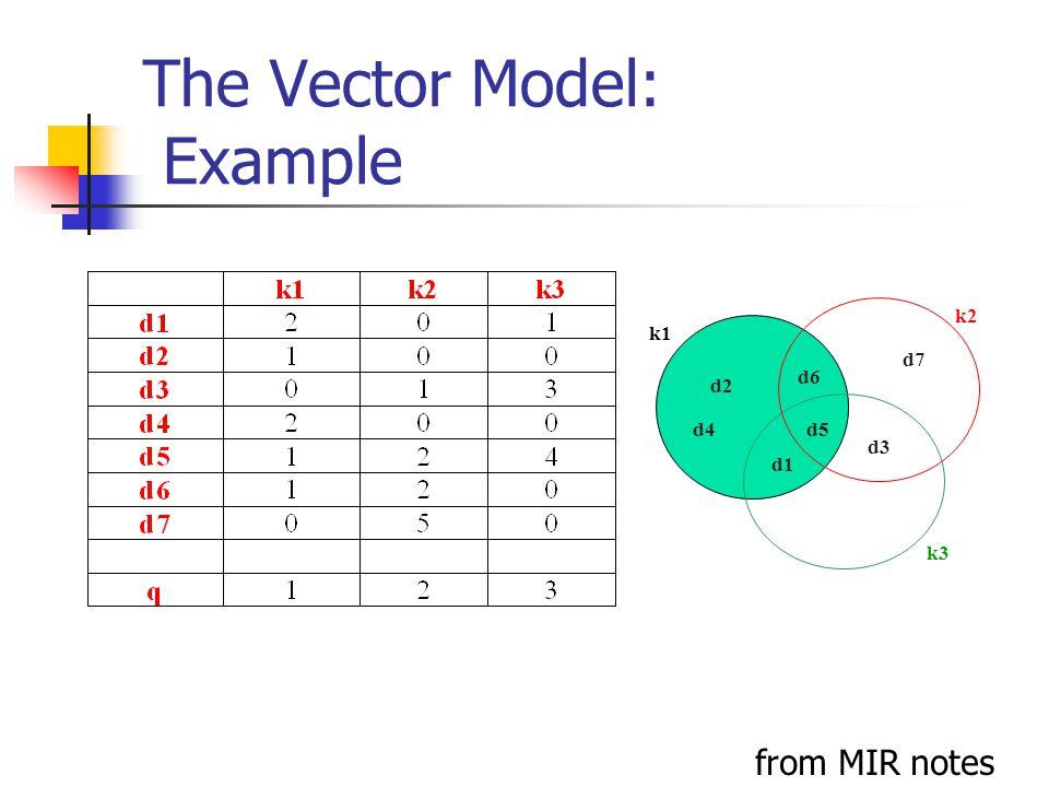 d1 d2 d3 d4d5 d6 d7 k1 k2 k3 from MIR notes The Vector Model: Example