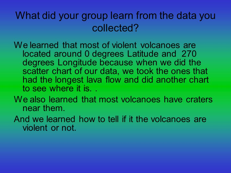 What did your group learn from the data you collected.