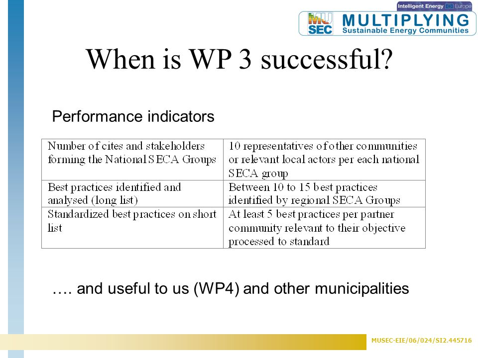 MUSEC-EIE/06/024/SI2.445716 SEC Advisory Groups 1 per country, 5 in total Experienced local actors: municipalities, market actors, energy agencies, utilities, etc.