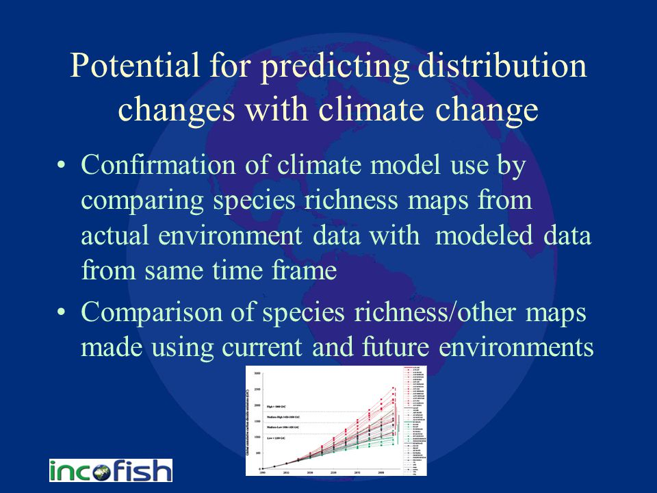 Potential for predicting distribution changes with climate change Confirmation of climate model use by comparing species richness maps from actual environment data with modeled data from same time frame Comparison of species richness/other maps made using current and future environments