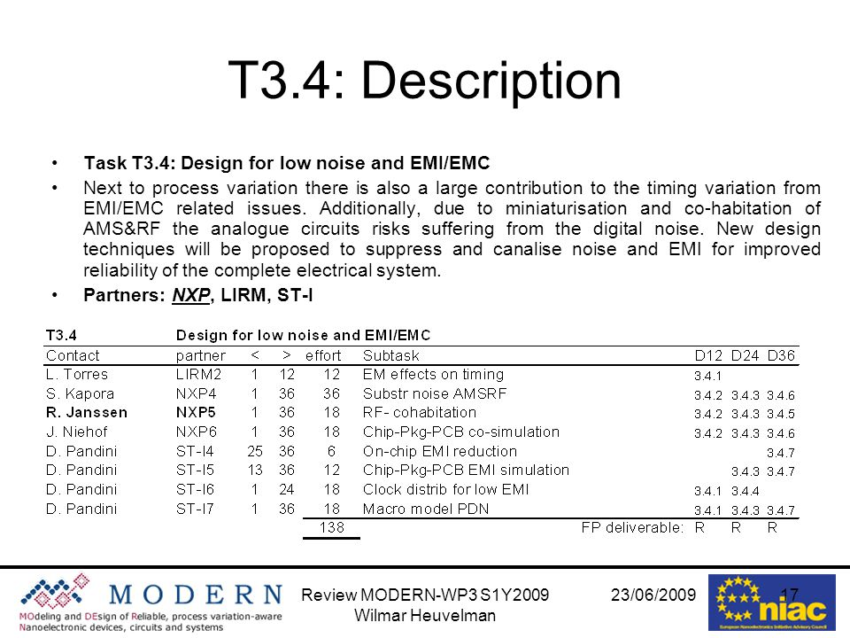 23/06/2009Review MODERN-WP3 S1Y2009 Wilmar Heuvelman 17 T3.4: Description Task T3.4: Design for low noise and EMI/EMC Next to process variation there is also a large contribution to the timing variation from EMI/EMC related issues.