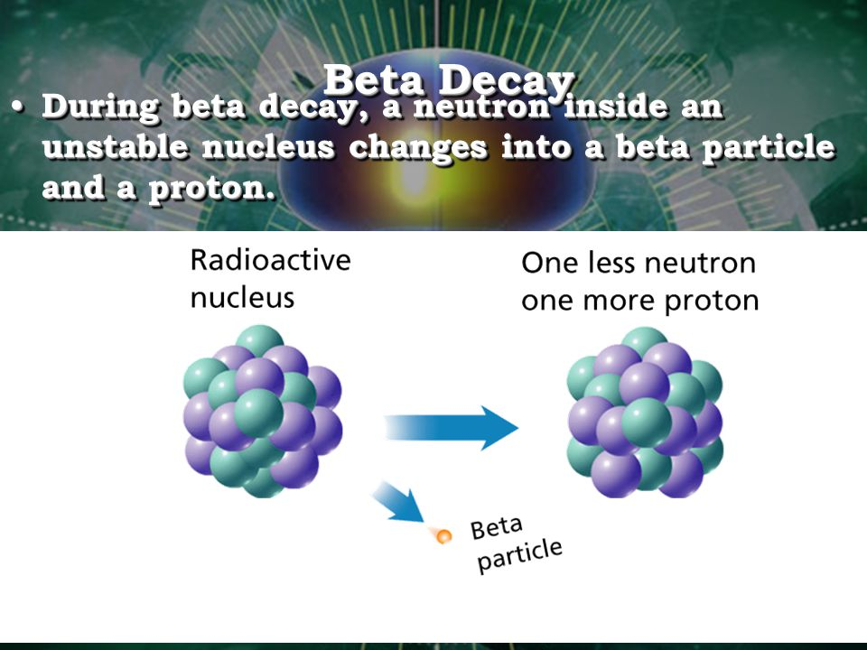 Alpha Decay During alpha decay, a nucleus loses an alpha particle, which consists of two protons and two neutrons. During alpha decay, a nucleus loses