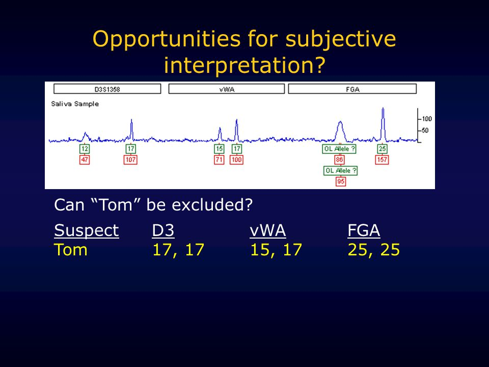 Opportunities for subjective interpretation. Can Tom be excluded.