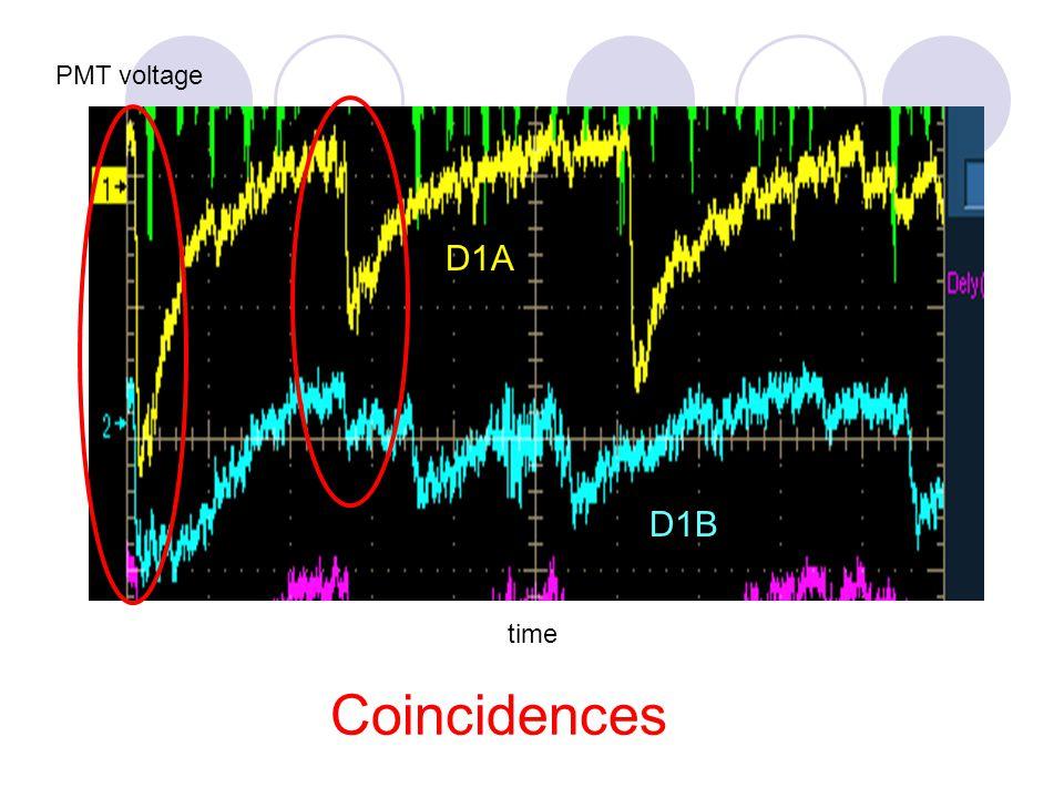 Coincidences D1A D1B time PMT voltage