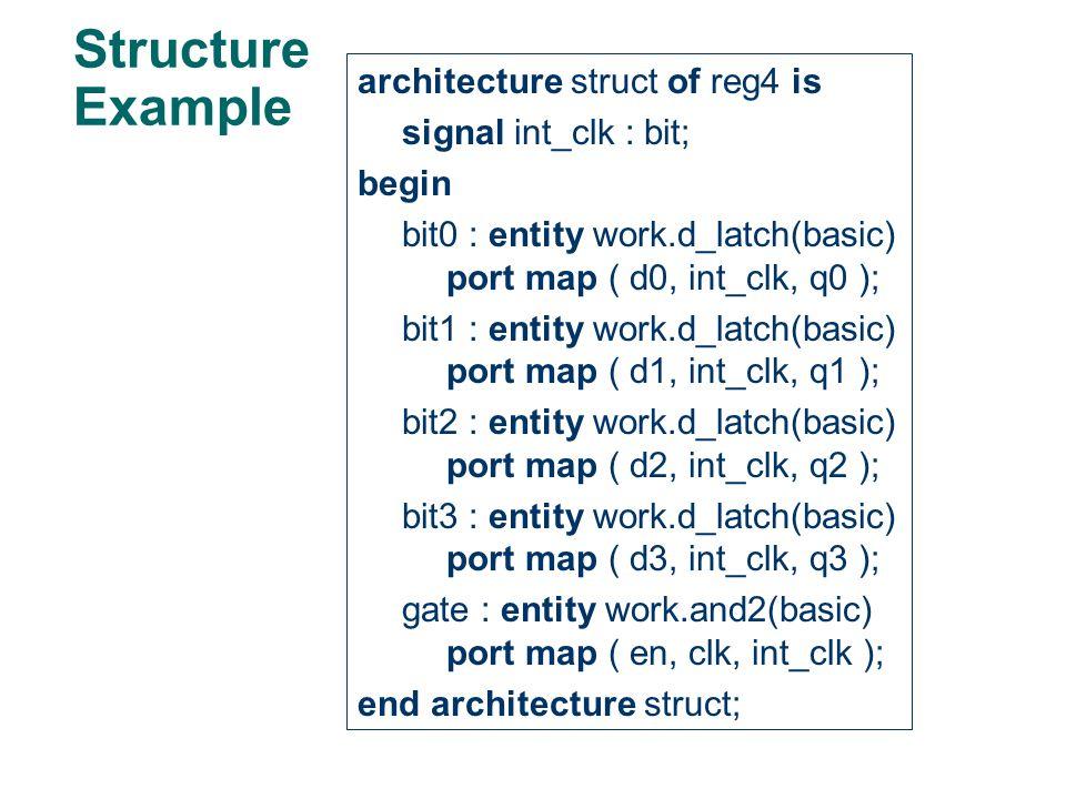 Structure Example architecture struct of reg4 is signal int_clk : bit; begin bit0 : entity work.d_latch(basic) port map ( d0, int_clk, q0 ); bit1 : en