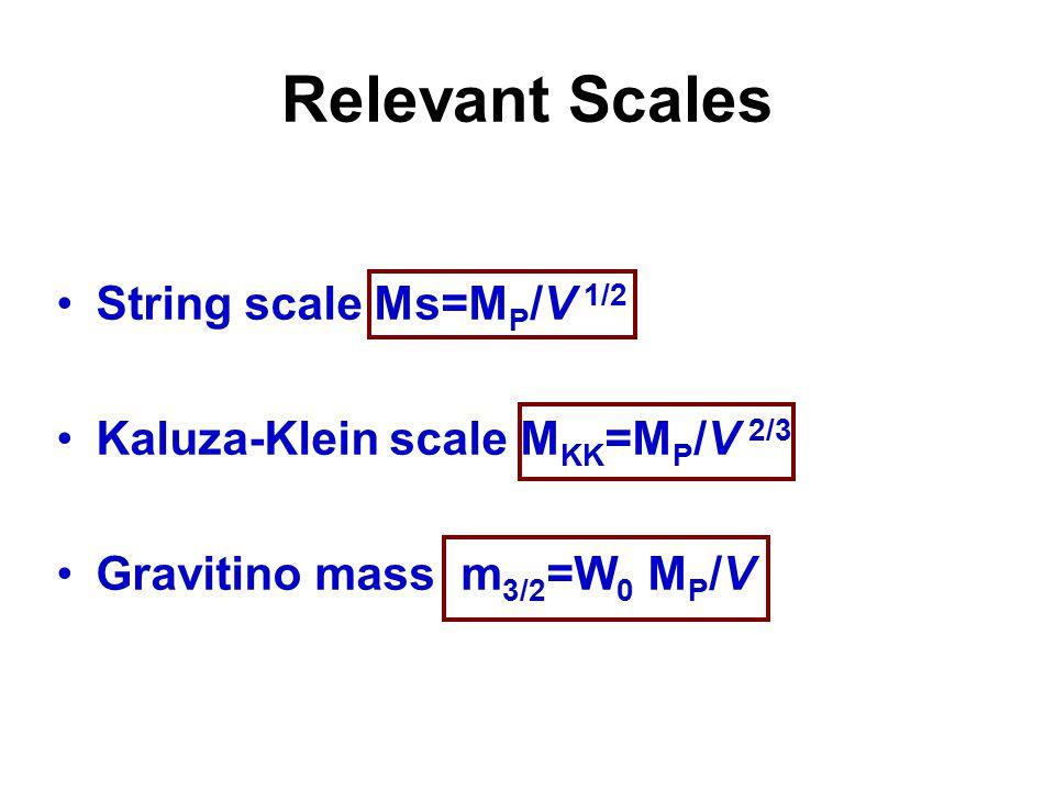 Relevant Scales String scale Ms=M P /V 1/2 Kaluza-Klein scale M KK =M P /V 2/3 Gravitino mass m 3/2 =W 0 M P /V