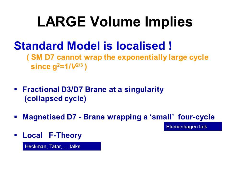 LARGE Volume Implies Standard Model is localised .