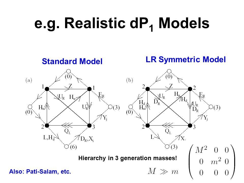 e.g. Realistic dP 1 Models Standard Model LR Symmetric Model Hierarchy in 3 generation masses.