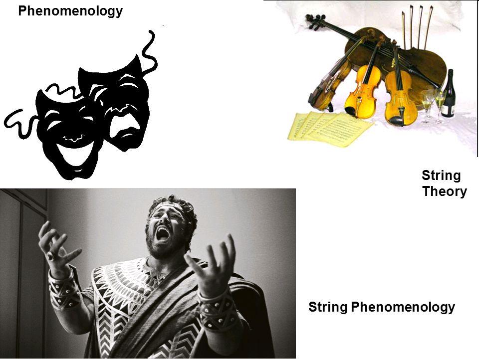 Phenomenology String Theory String Phenomenology
