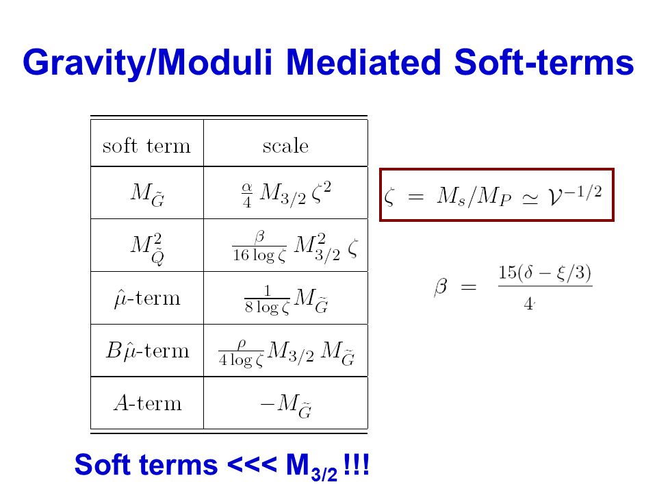 Gravity/Moduli Mediated Soft-terms Soft terms <<< M 3/2 !!!