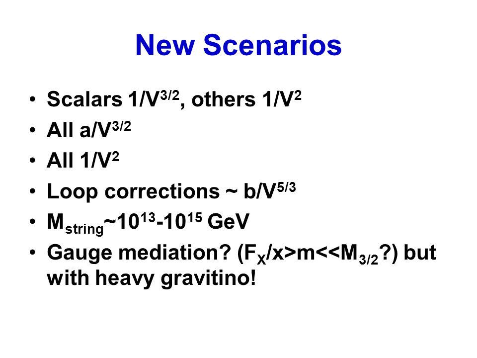New Scenarios Scalars 1/V 3/2, others 1/V 2 All a/V 3/2 All 1/V 2 Loop corrections ~ b/V 5/3 M string ~10 13 -10 15 GeV Gauge mediation.