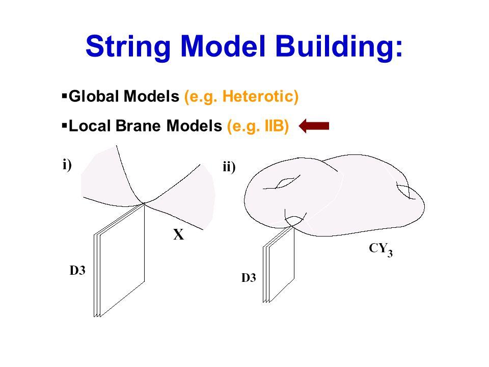 String Model Building:  Global Models (e.g. Heterotic)  Local Brane Models (e.g. IIB)