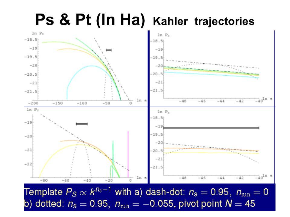 Ps & Pt (ln Ha) Kahler trajectories
