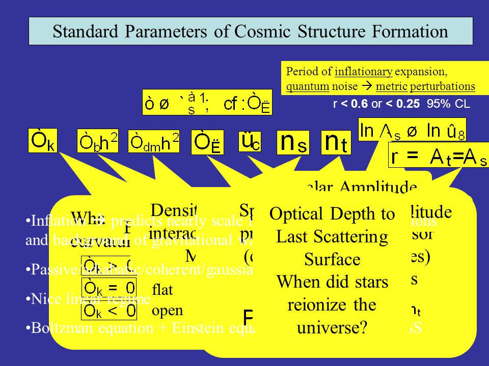 Standard Parameters of Cosmic Structure Formation What is the Background curvature of the universe.