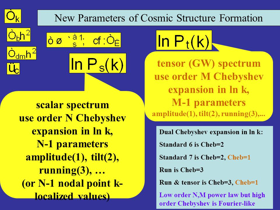 New Parameters of Cosmic Structure Formation scalar spectrum use order N Chebyshev expansion in ln k, N-1 parameters amplitude(1), tilt(2), running(3), … (or N-1 nodal point k- localized values) tensor (GW) spectrum use order M Chebyshev expansion in ln k, M-1 parameters amplitude(1), tilt(2), running(3),...