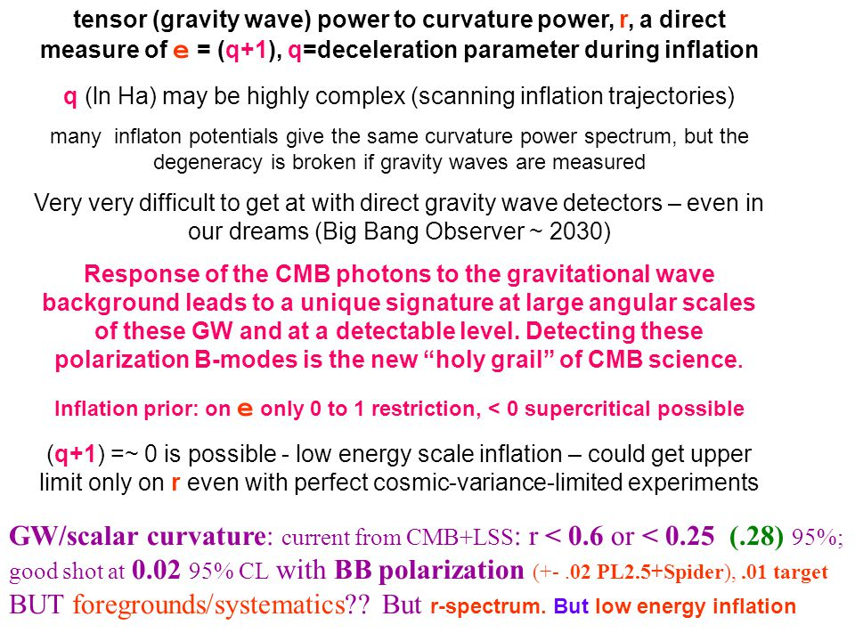 tensor (gravity wave) power to curvature power, r, a direct measure of e = (q+1), q=deceleration parameter during inflation q (ln Ha) may be highly co