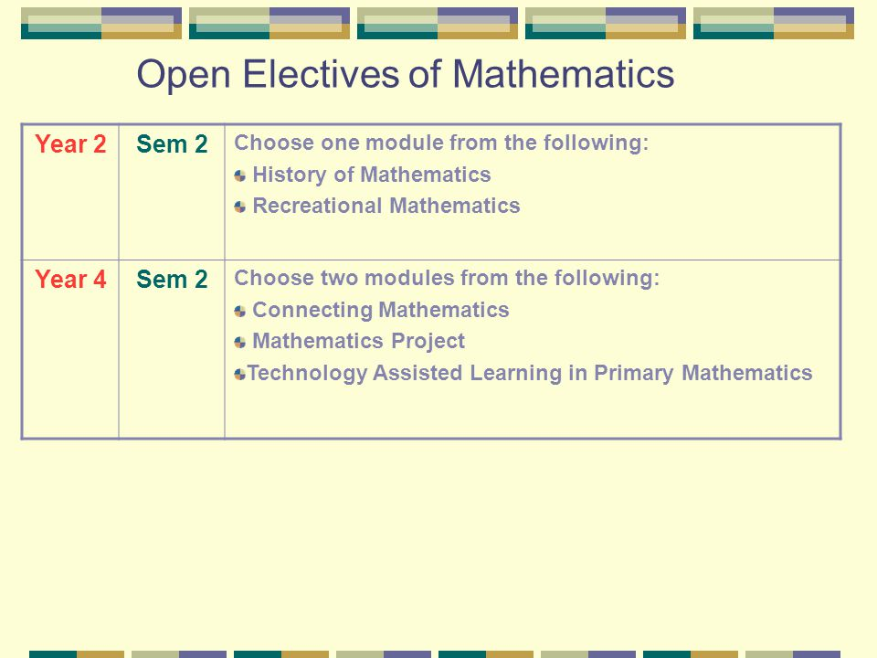 Open Electives of Mathematics Year 2Sem 2 Choose one module from the following: History of Mathematics Recreational Mathematics Year 4Sem 2 Choose two modules from the following: Connecting Mathematics Mathematics Project Technology Assisted Learning in Primary Mathematics