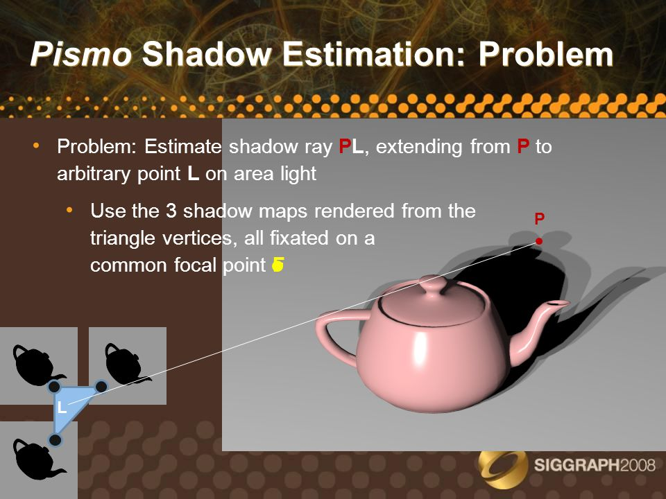 Pismo Shadow Estimation: Solution P O d L Solution: 1) Compute position of putative occluder O Displace P toward L by distance d How to compute d ?