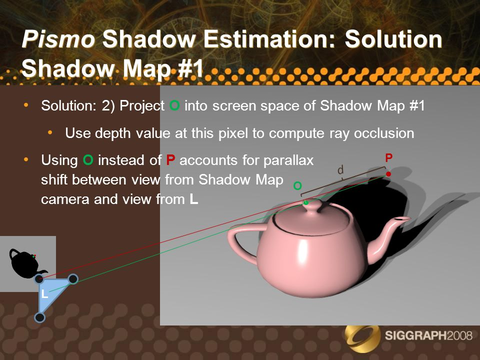 Pismo Shadow Estimation: Solution Shadow Map #2 P O d L Likewise, project O into screen space of Shadow Map #2