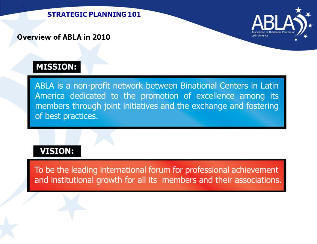 STRATEGIC PLANNING 101 Overview of ABLA in 2010