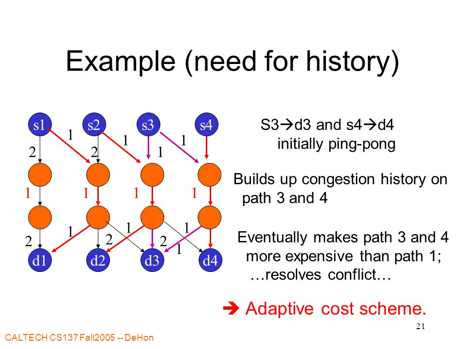 CALTECH CS137 Fall DeHon 21 Example (need for history) S3  d3 and s4  d4 initially ping-pong Builds up congestion history on path 3 and 4 Eventually makes path 3 and 4 more expensive than path 1; …resolves conflict…  Adaptive cost scheme.