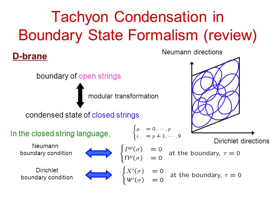 Tachyon Condensation in Boundary State Formalism (review) D-brane boundary of open strings condensed state of closed strings Neumann directions modular transformation Neumann boundary condition Dirichlet boundary condition In the closed string language, Dirichlet directions