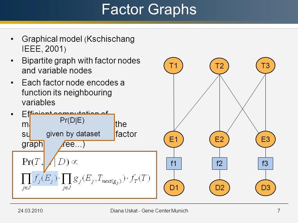 24.03.2010Diana Uskat - Gene Center Munich7 Factor Graphs T2 E3E2E1 T1 T3 D3D2D1 f1f2f3 Graphical model ( Kschischang IEEE, 2001 ) Bipartite graph with factor nodes and variable nodes Each factor node encodes a function its neighbouring variables Efficient computation of marginal distribution with the sum-product algorithm (if factor graph is a tree...) Pr(D|E) given by dataset