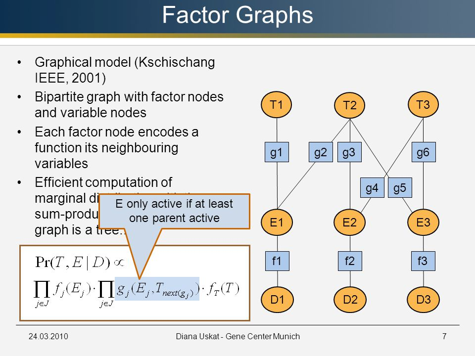 24.03.2010Diana Uskat - Gene Center Munich Factor Graphs T2 E3E2E1 T1 T3 D3D2D1 g1 f1f2f3 g2g3g6 g4g5 Graphical model (Kschischang IEEE, 2001) Bipartite graph with factor nodes and variable nodes Each factor node encodes a function its neighbouring variables Efficient computation of marginal distribution with the sum-product algorithm (if factor graph is a tree...) E only active if at least one parent active 7