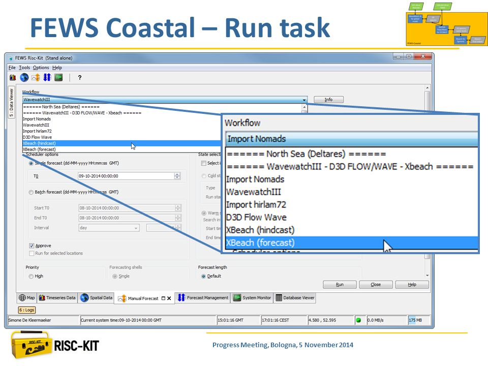 FEWS Coastal – Run task Progress Meeting, Bologna, 5 November 2014