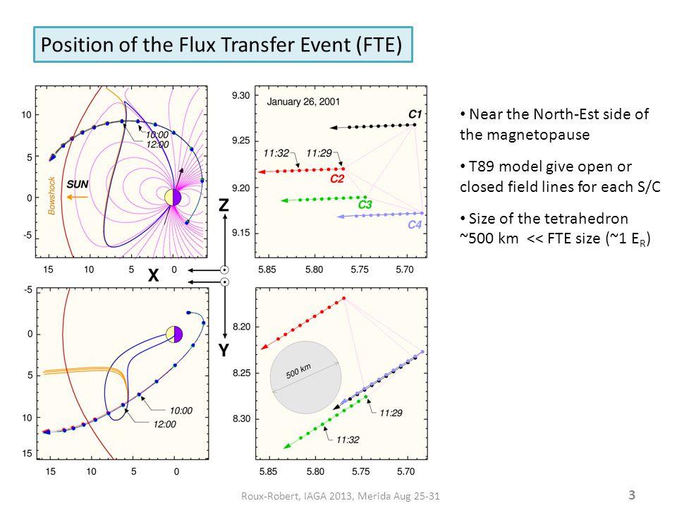4 Roux-Robert, IAGA 2013, Merida Aug 25-31 Minimum variance analysis on more than 2 hours Define Mag.