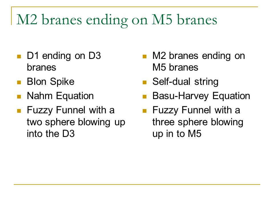 M2 branes ending on M5 branes D1 ending on D3 branes BIon Spike Nahm Equation Fuzzy Funnel with a two sphere blowing up into the D3 M2 branes ending on M5 branes Self-dual string Basu-Harvey Equation Fuzzy Funnel with a three sphere blowing up in to M5