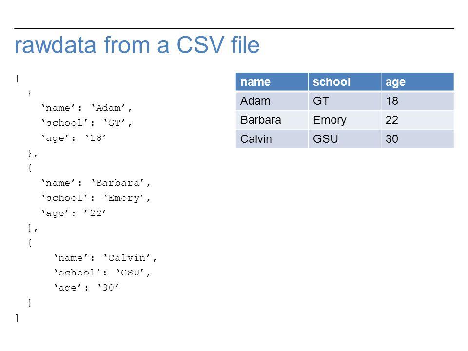 rawdata from a CSV file nameschoolage AdamGT18 BarbaraEmory22 CalvinGSU30 [ { 'name': 'Adam', 'school': 'GT', 'age': '18' }, { 'name': 'Barbara', 'school': 'Emory', 'age': '22' }, { 'name': 'Calvin', 'school': 'GSU', 'age': '30' } ]
