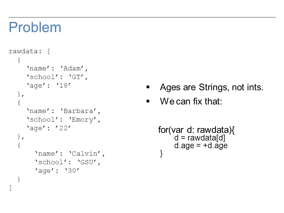 Problem rawdata: [ { 'name': 'Adam', 'school': 'GT', 'age': '18' }, { 'name': 'Barbara', 'school': 'Emory', 'age': '22' }, { 'name': 'Calvin', 'school': 'GSU', 'age': '30' } ]  Ages are Strings, not ints.