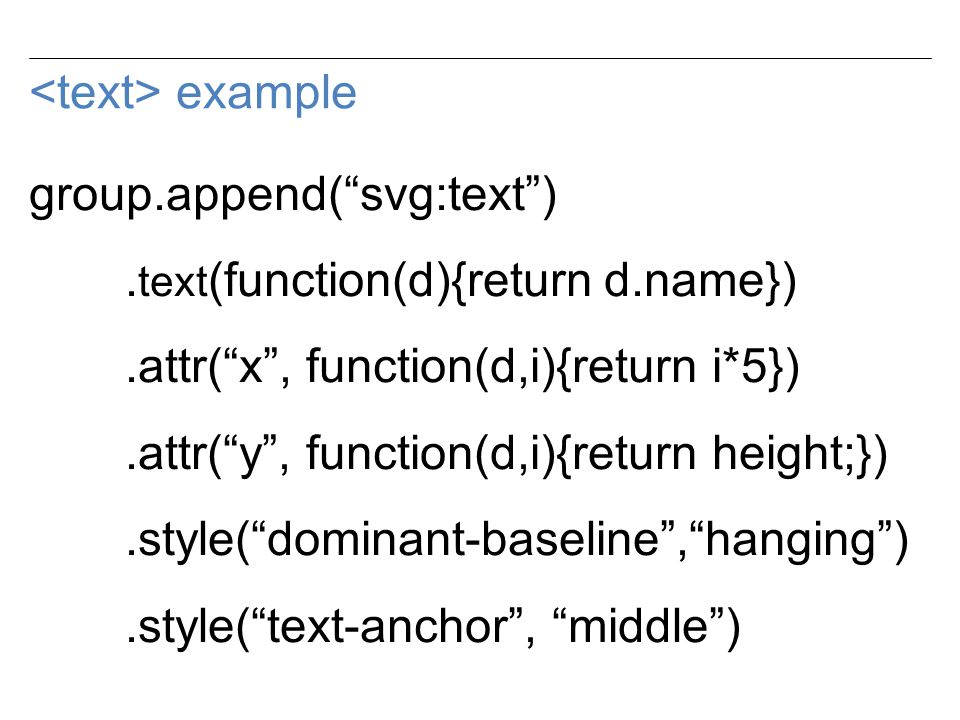 example group.append( svg:text ).
