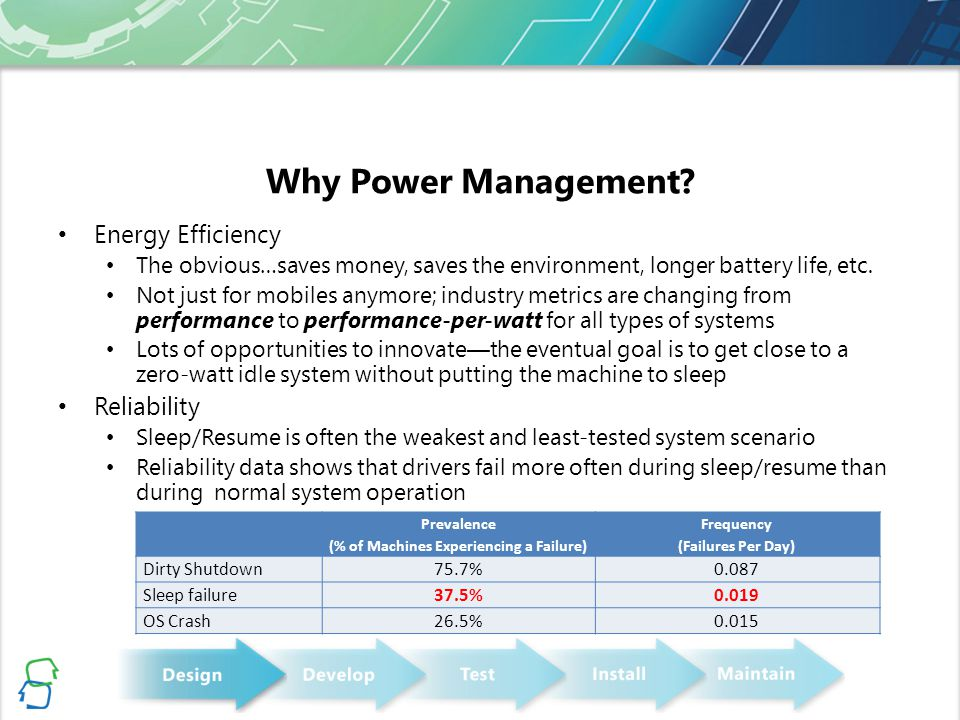 Why Power Management.