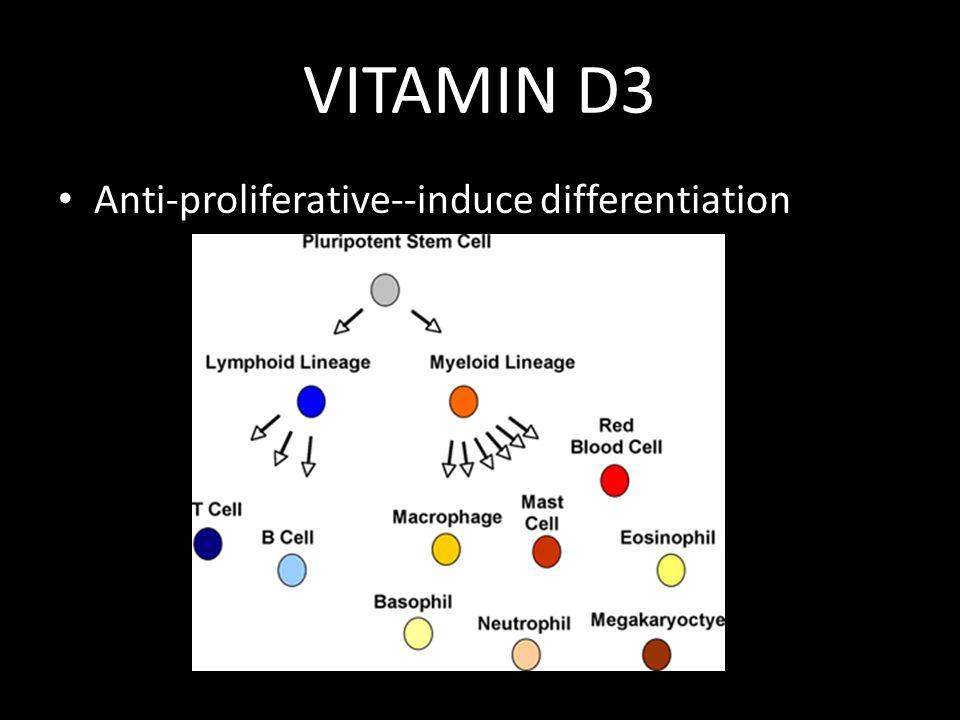 VITAMIN D3 Anti-proliferative--induce differentiation