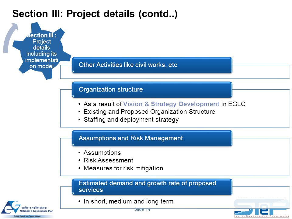 Slide 14 Section III : Project details including its implementati on model Other Activities like civil works, etc As a result of Vision & Strategy Dev
