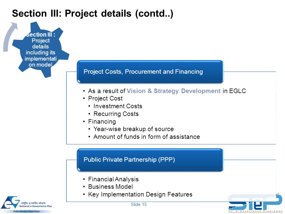 Slide 15 Section III : Project details including its implementati on model As a result of Vision & Strategy Development in EGLC Project Cost Investmen