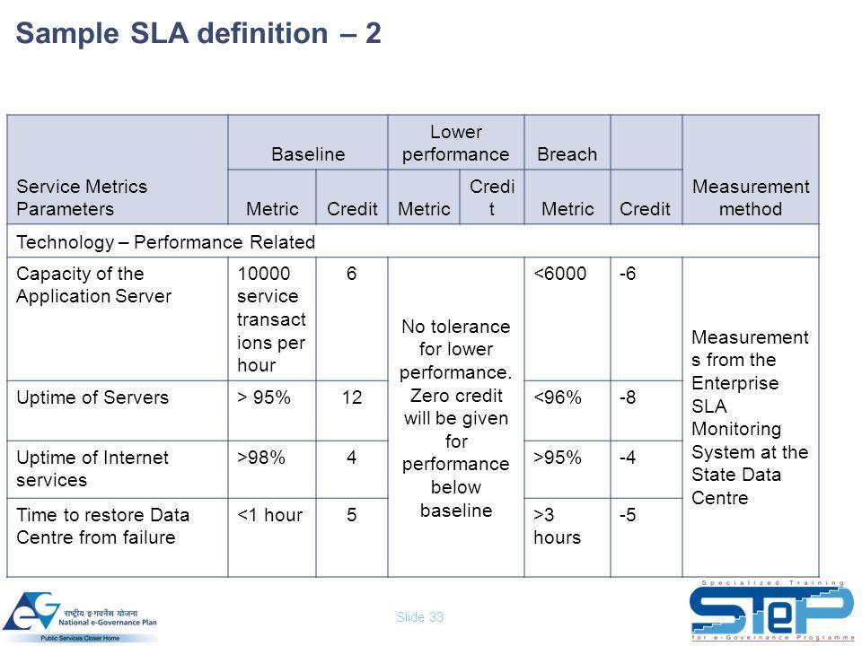 Slide 33 Sample SLA definition – 2 Service Metrics Parameters Baseline Lower performanceBreach Measurement method MetricCreditMetric Credi tMetricCred