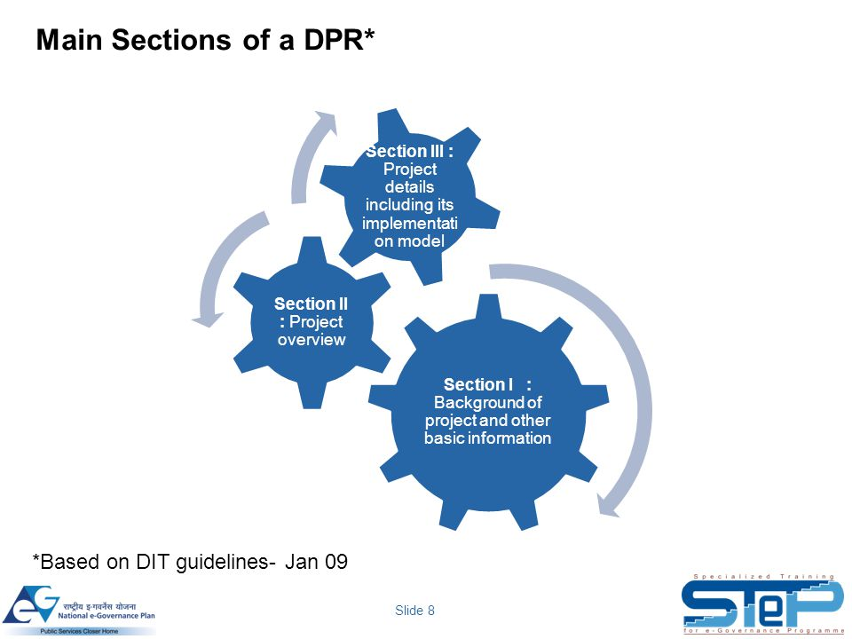 Slide 8 Main Sections of a DPR* *Based on DIT guidelines- Jan 09 Section I : Background of project and other basic information Section II : Project ov