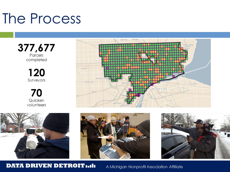 A Michigan Nonprofit Association Affiliate 377,677 Parcels completed 120 Surveyors 70 Quicken volunteers The Process