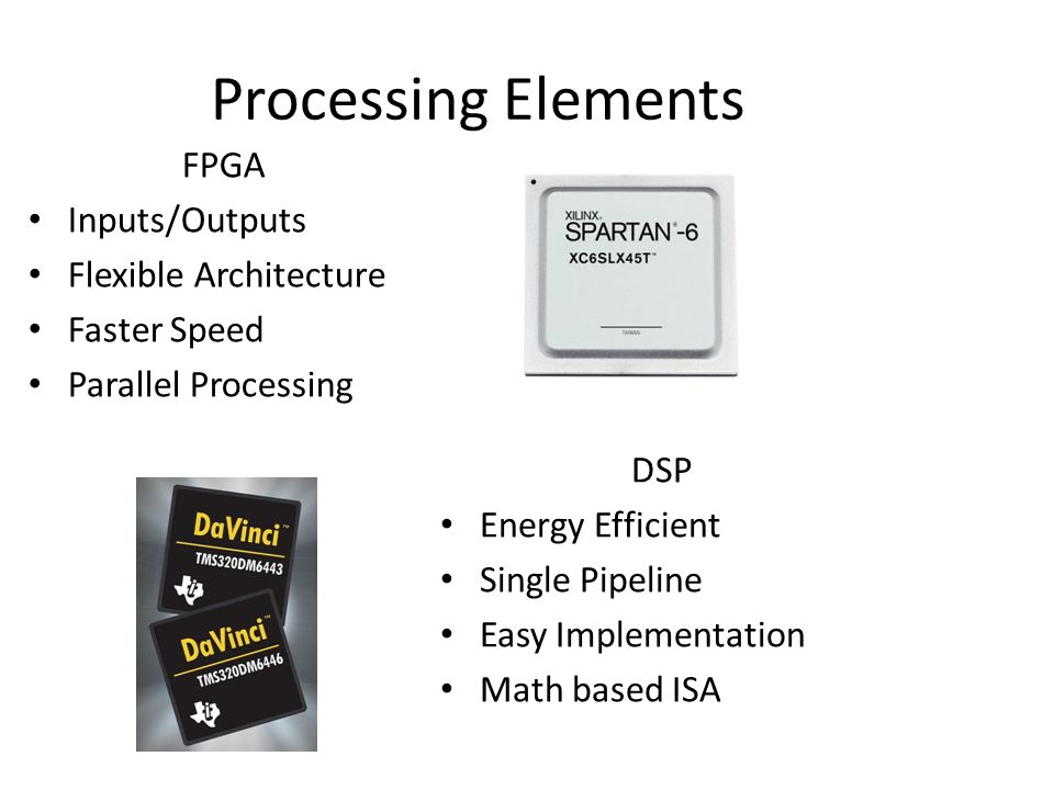FPGA Inputs/Outputs Flexible Architecture Faster Speed Parallel Processing DSP Energy Efficient Single Pipeline Easy Implementation Math based ISA Processing Elements