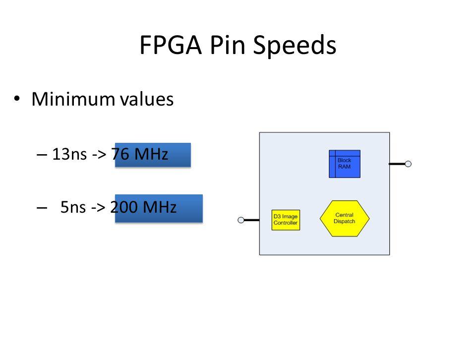 FPGA Pin Speeds Minimum values – 13ns -> 76 MHz – 5ns -> 200 MHz
