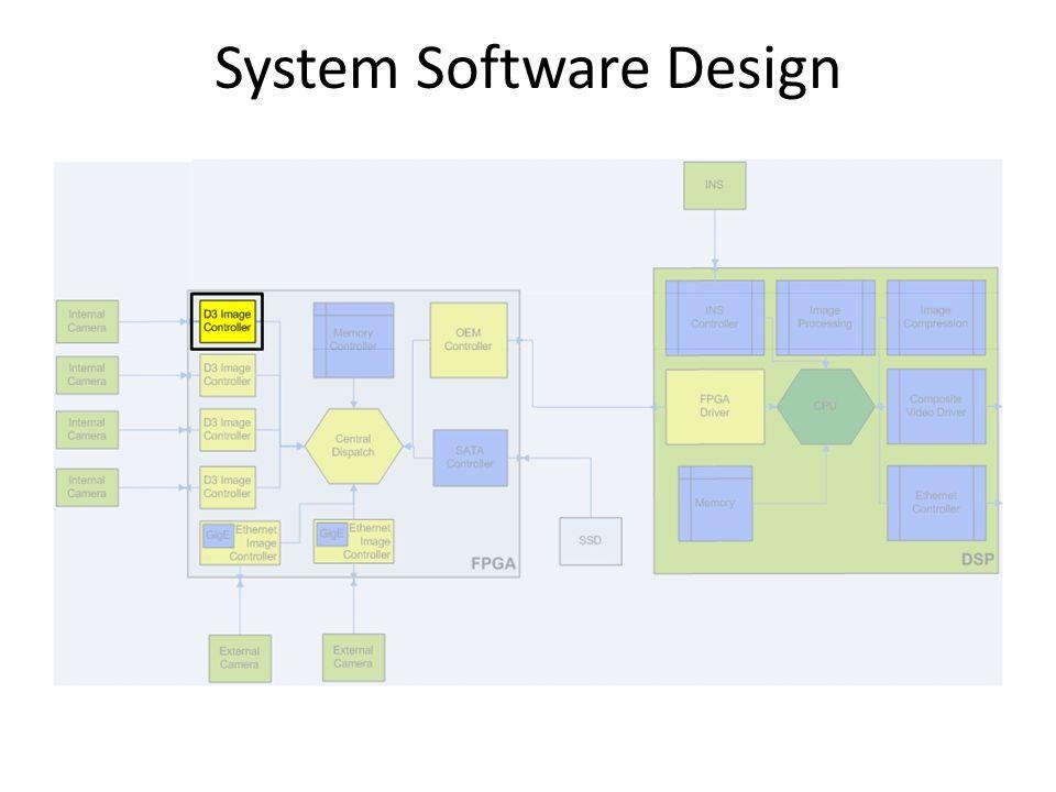 System Software Design