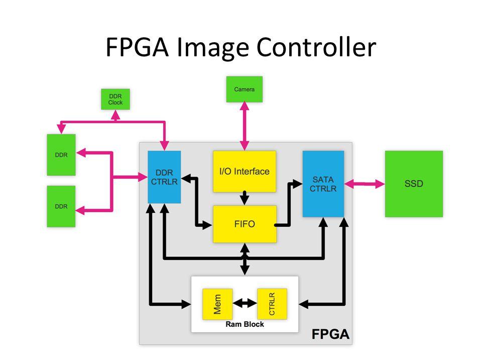 FPGA Image Controller