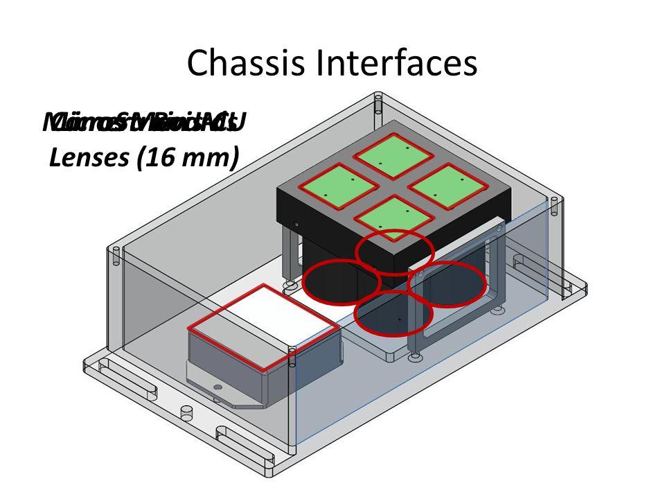 Camera BoardsLinos Mevis-C Lenses (16 mm) MicroStrain IMU