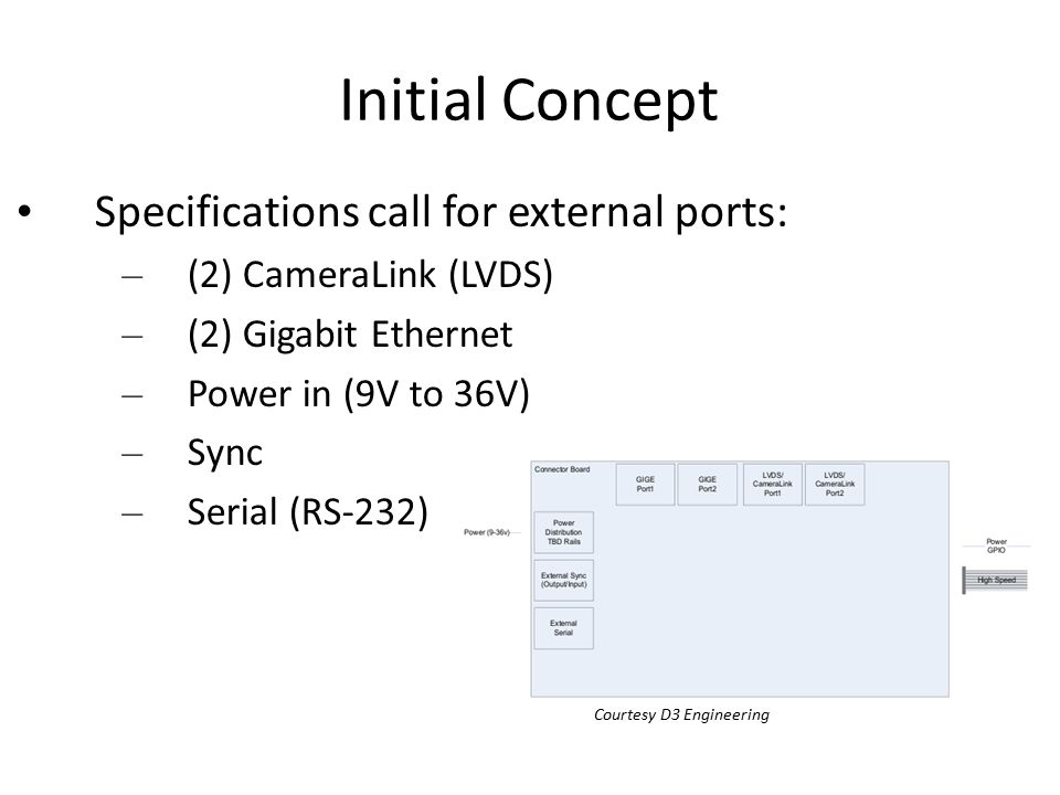 Initial Concept Specifications call for external ports: – (2) CameraLink (LVDS) – (2) Gigabit Ethernet – Power in (9V to 36V) – Sync – Serial (RS-232) Courtesy D3 Engineering