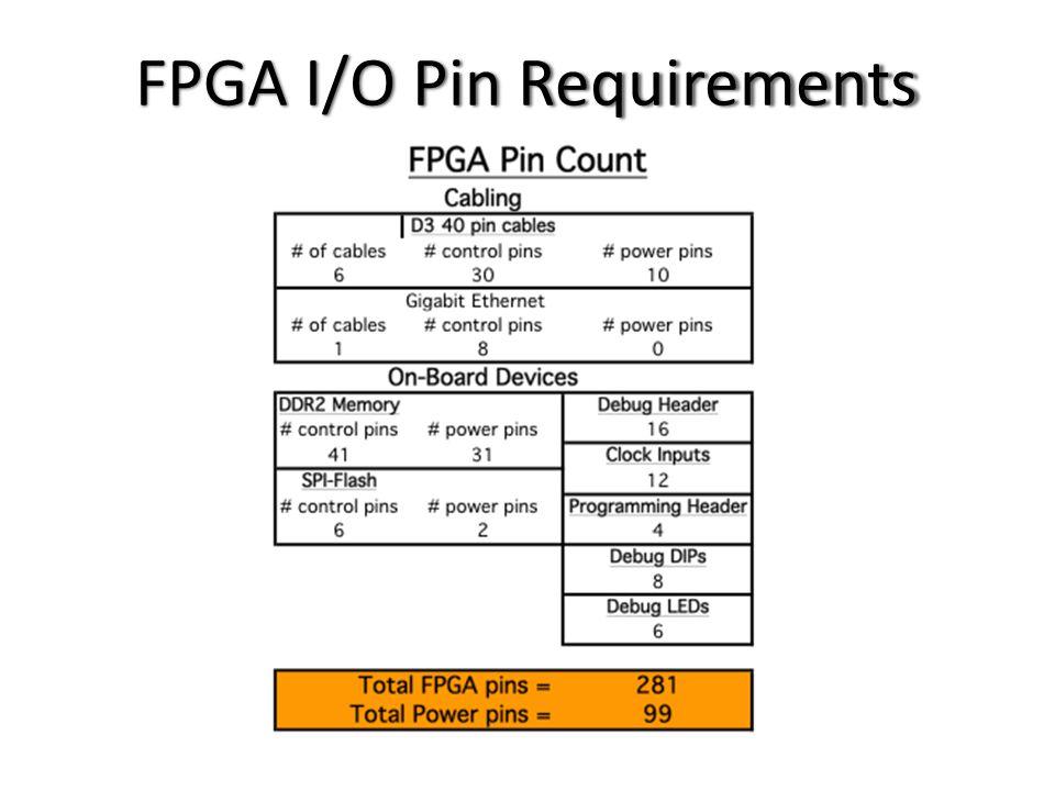 FPGA I/O Pin Requirements